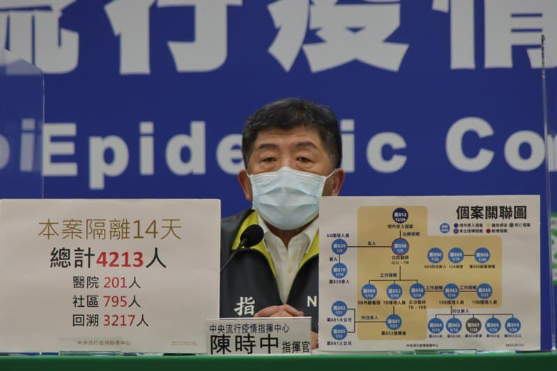 【武漢肺炎】台灣今31日本土增0例 境外移入增2例「均從菲律賓入境」