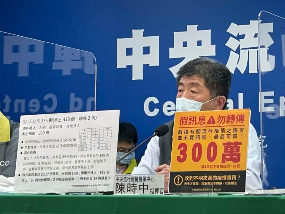 台灣本土疫情單日確診大增333人 多數集中雙北!境外移入兩例