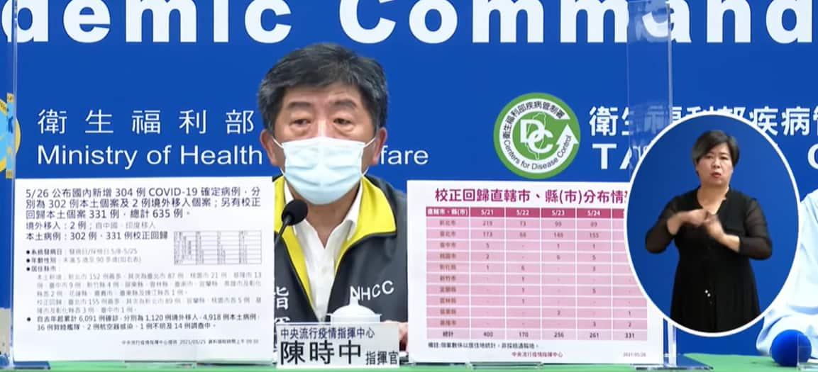 5/28 新增本土病例297+校正回歸258!另增19死亡