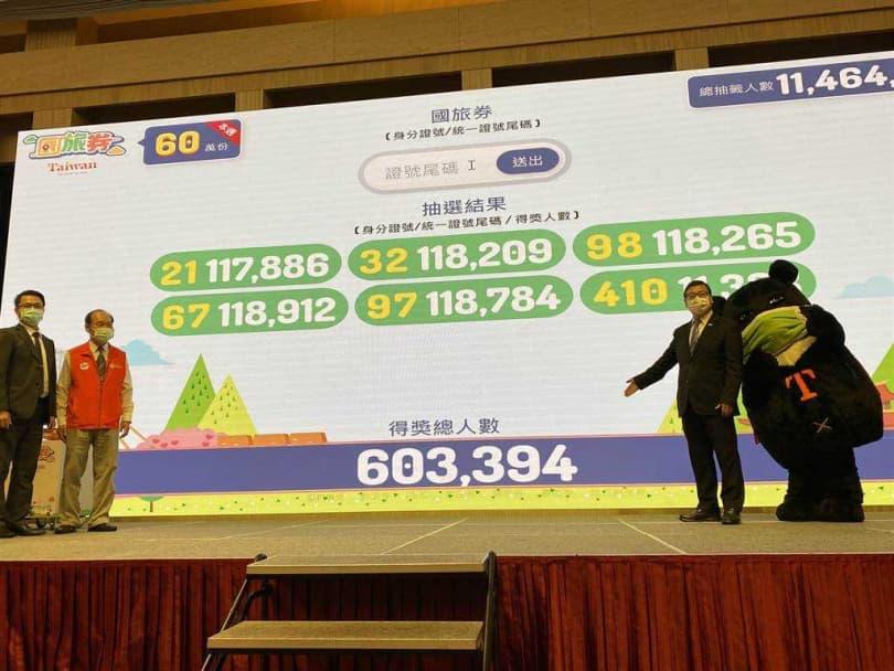 國旅券抽出首批60萬張 6組身分證號碼中獎